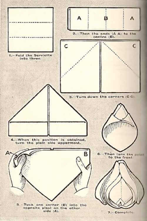 The Boar's Head Napkin Folding Technique