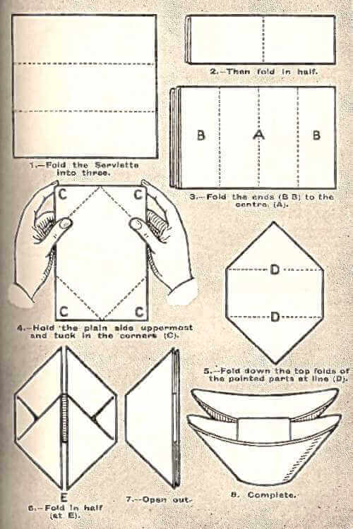 Illustration of The Boats Napkin Folding Technique