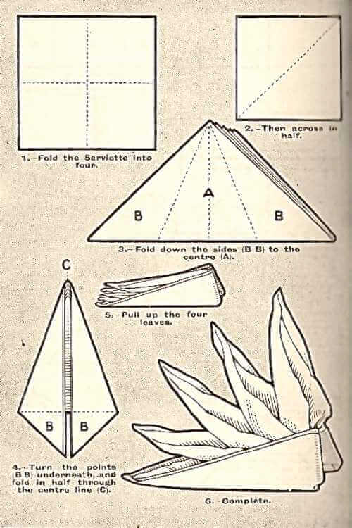 Illustration of The Cockscomb Napkin Folding Technique