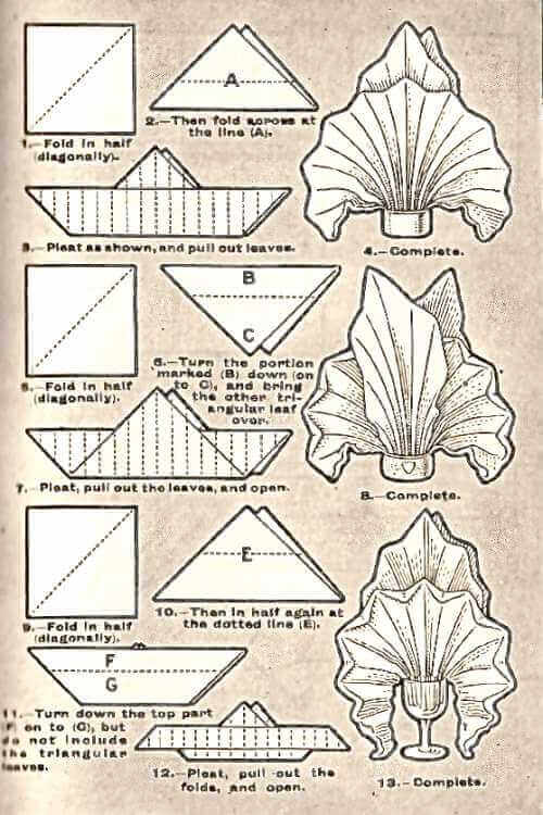 Illustration For The Fleur De Lis Napkin Folding Method