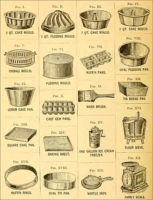 Kitchen Baking Pans and Molds from 1887