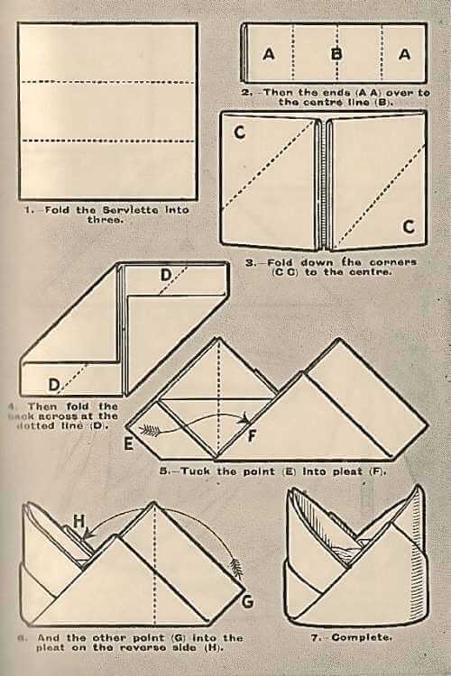 Illustration For The Mitre Napkin Folding Technique