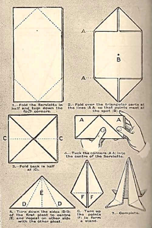 Illustration For The Pyramid Napkin Folding Method