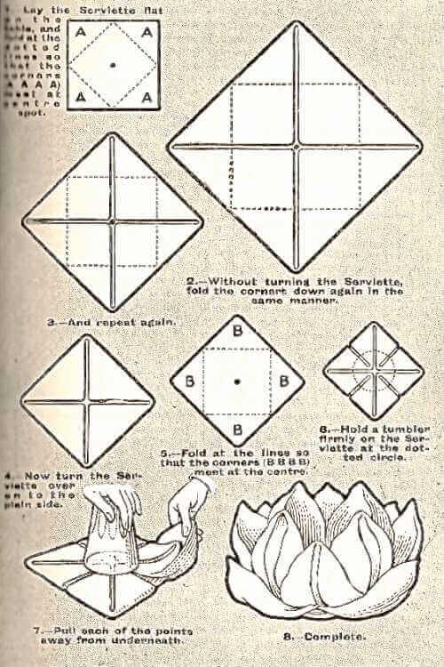 Illustration For The Rose Napkin Folding Technique