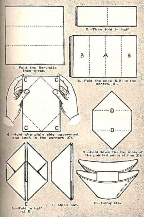 Illustration of The Boats Napkin Folding Technique