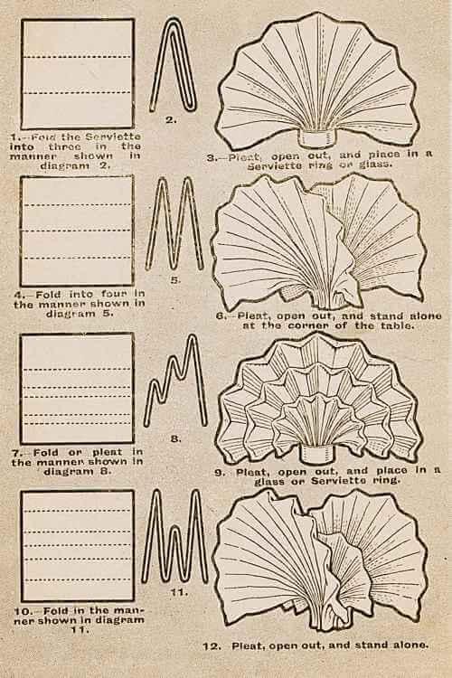Illustrations For The Classic Fan Napkin Folding Technique
