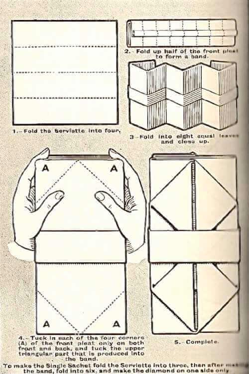 The Flat Sachet Napkin Folding Technique