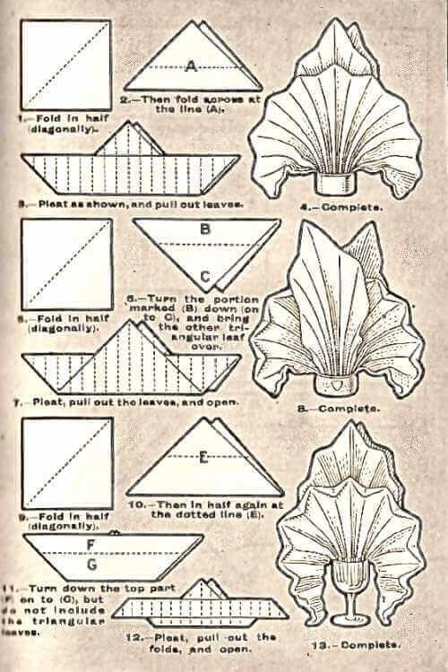 Illustration For The Fleur De Lis Napkin Folding Method