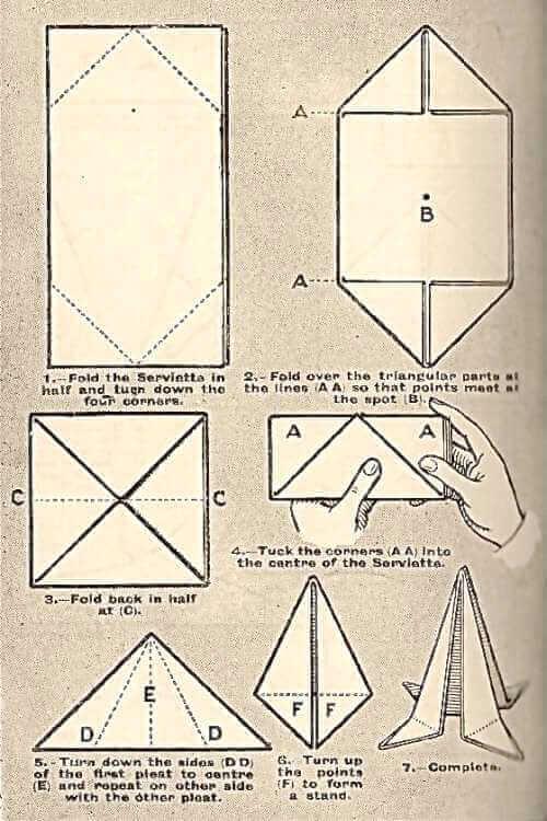 Illustration For The Pyramid Napkin Fold
