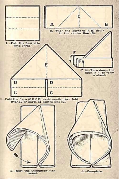 Illustration For The Sachet Napkin Folding Technique